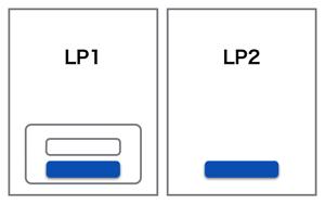 2種類のランディングページ