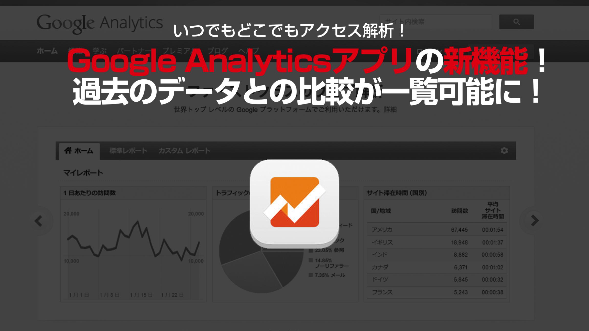 GoogleAnalyticsApp新機能